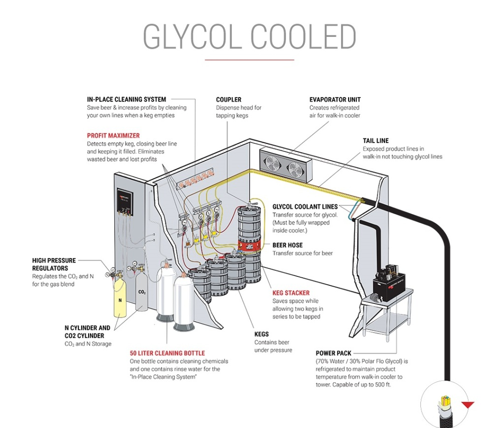 glycol cooled_top.jpg